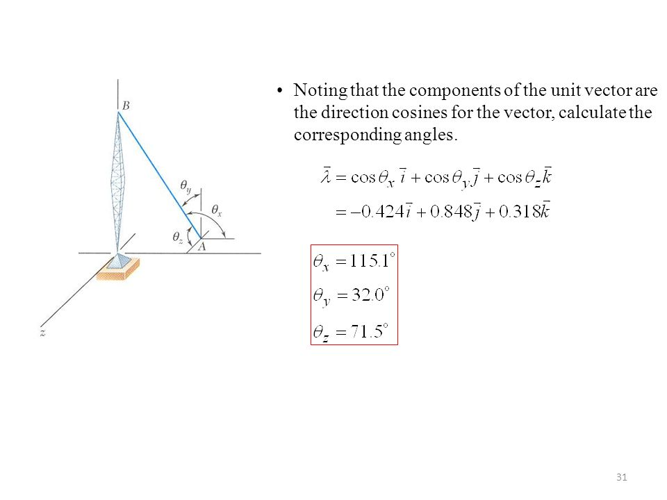 Noting that the components of the unit vector are the direction cosines for the vector, calculate the corresponding angles.