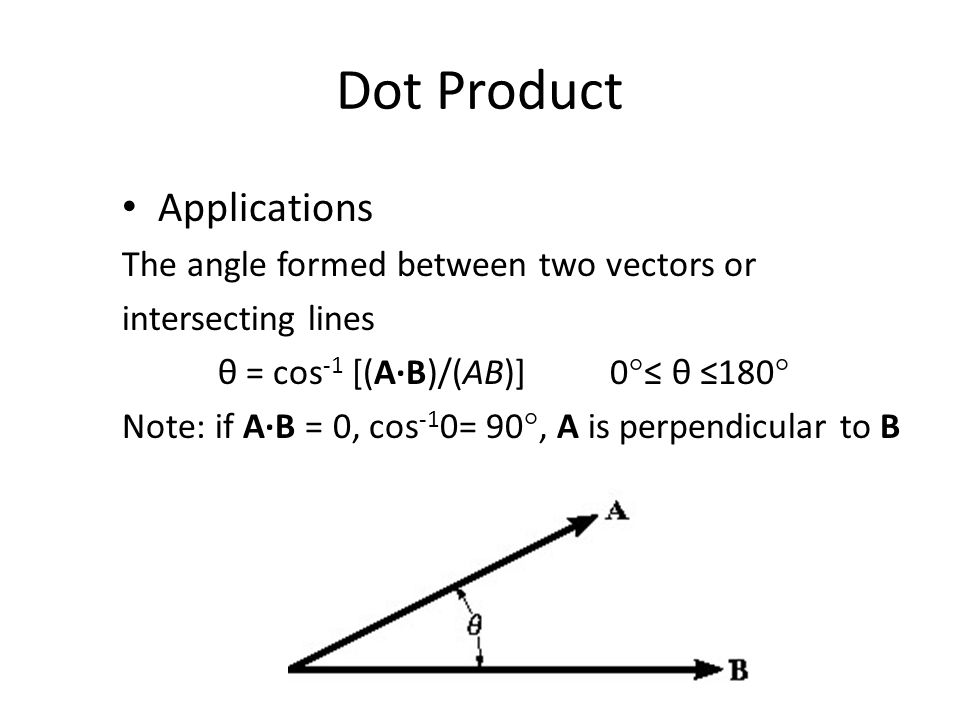 Dot Product Applications The angle formed between two vectors or
