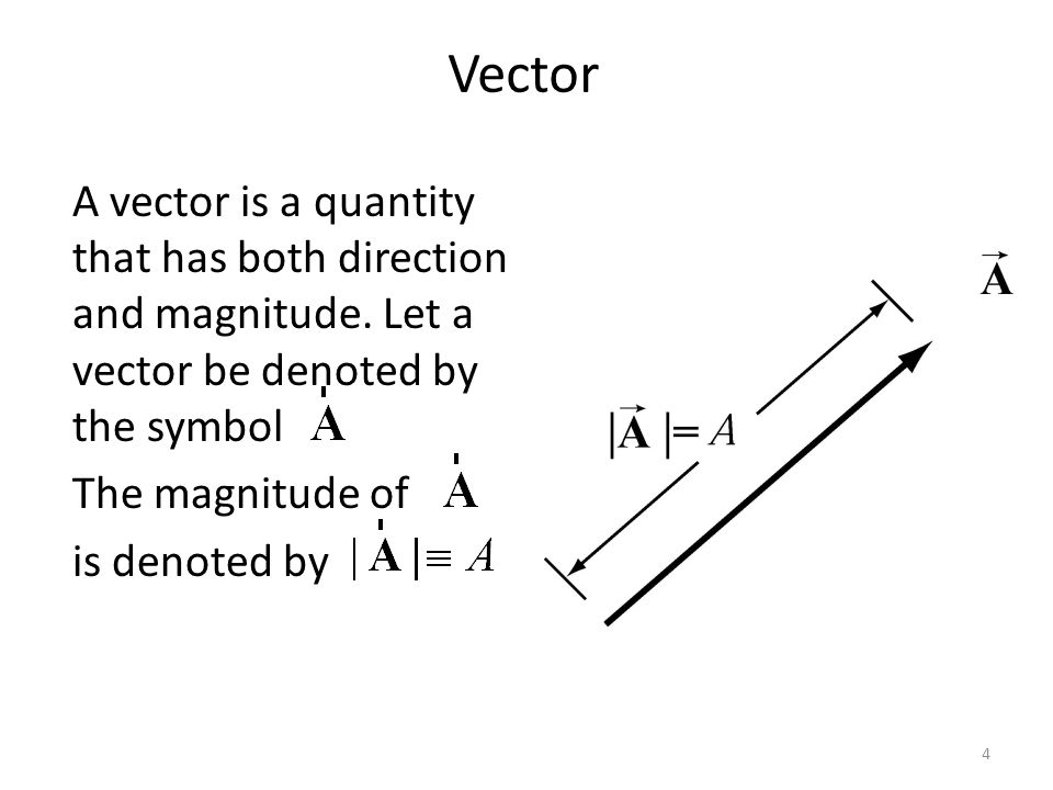 Vector A vector is a quantity that has both direction and magnitude. Let a vector be denoted by the symbol.