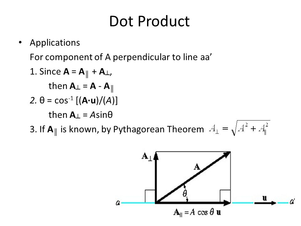 Dot Product Applications For component of A perpendicular to line aa'