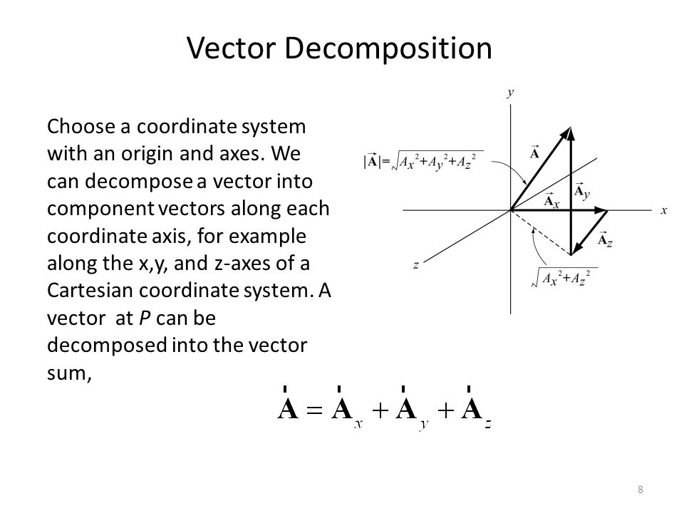 Vector Decomposition