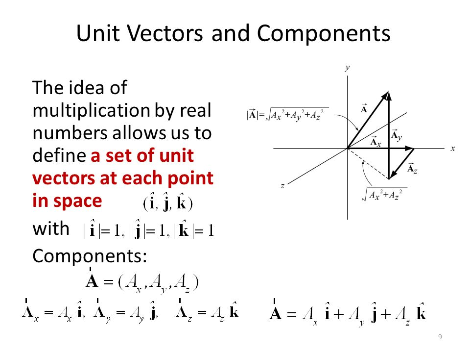 Unit Vectors and Components