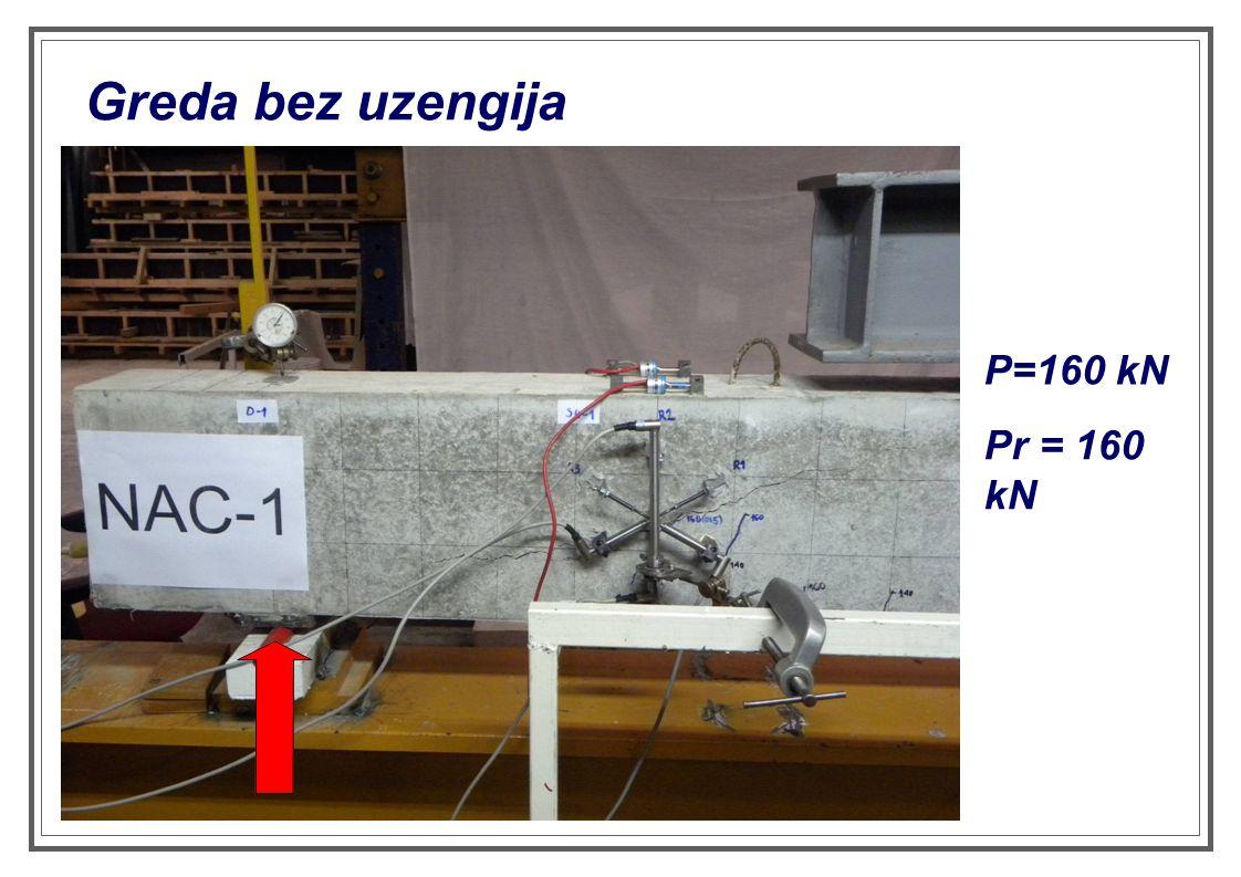 Greda bez uzengija P=160 kN Pr = 160 kN
