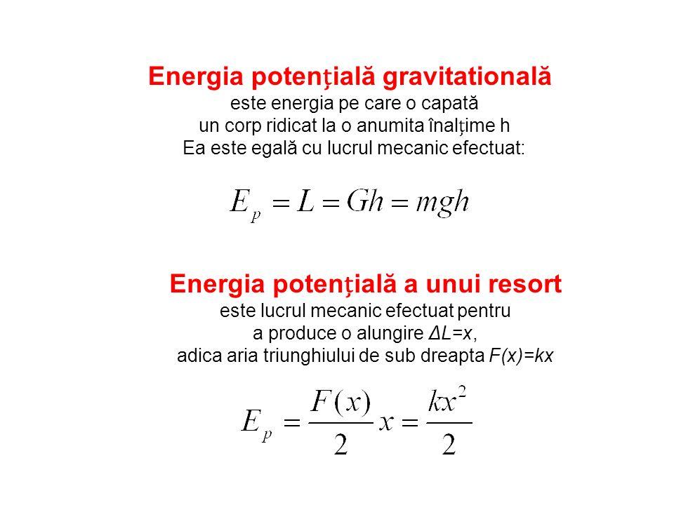 Energia potențială gravitatională Energia potențială a unui resort