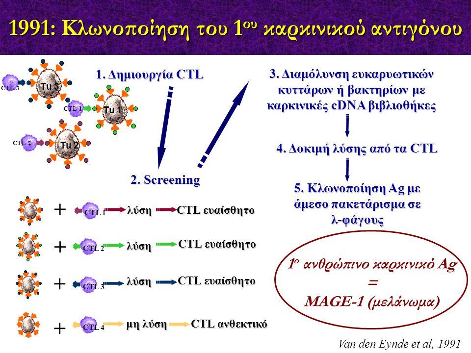 1991: Κλωνοποίηση του 1ου καρκινικού αντιγόνου