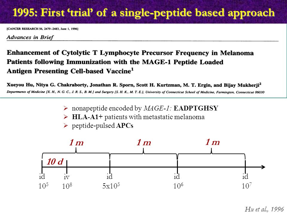 1995: First 'trial' of a single-peptide based approach