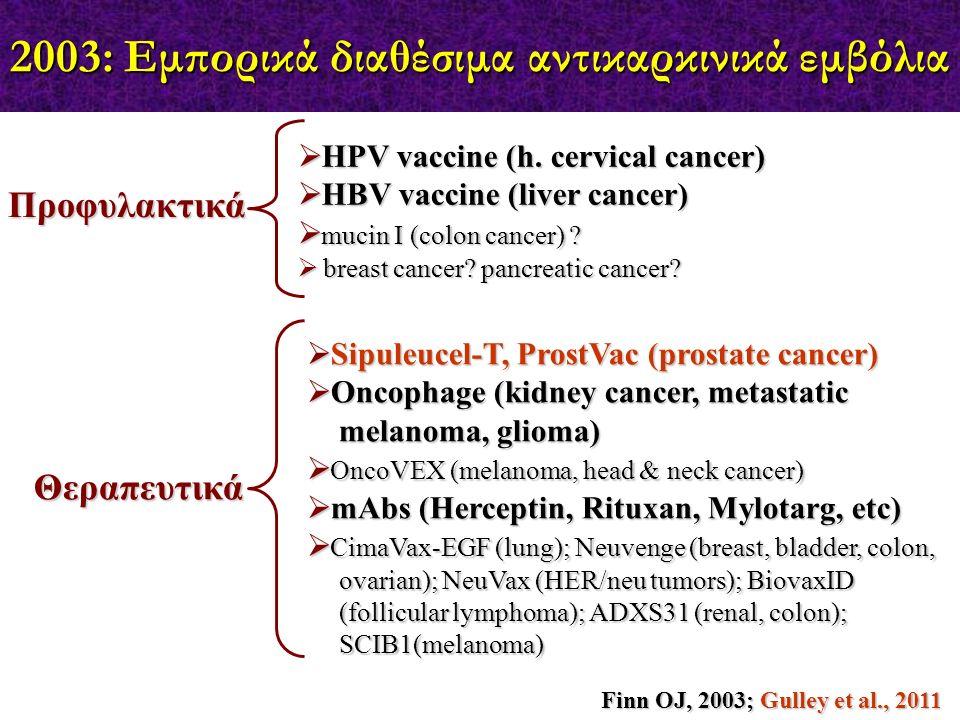 2003: Εμπορικά διαθέσιμα αντικαρκινικά εμβόλια