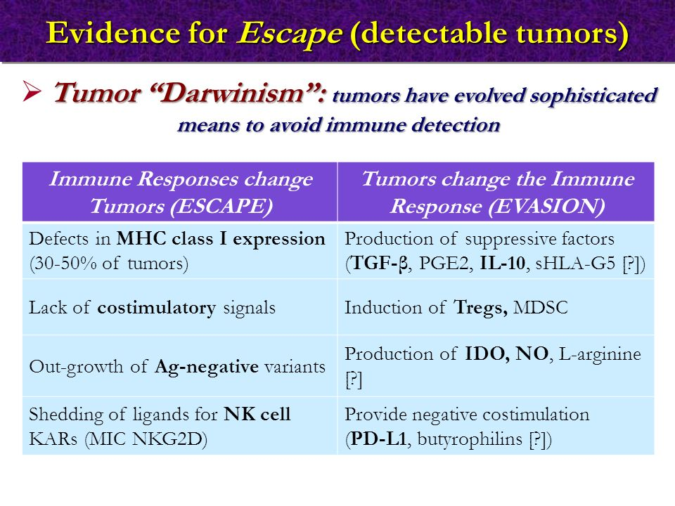 Evidence for Escape (detectable tumors)
