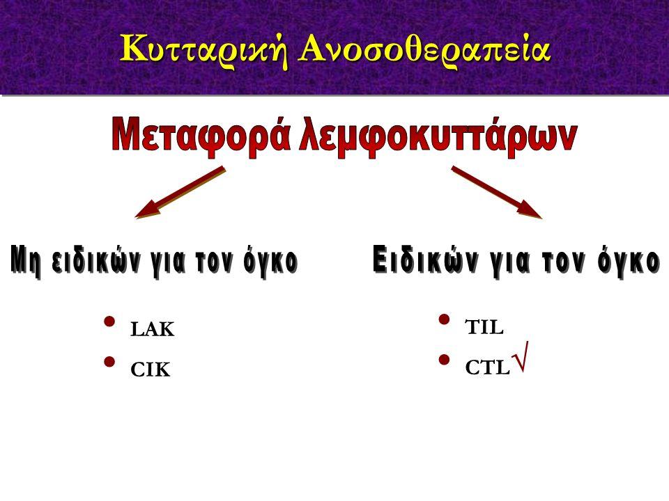 Κυτταρική Ανοσοθεραπεία