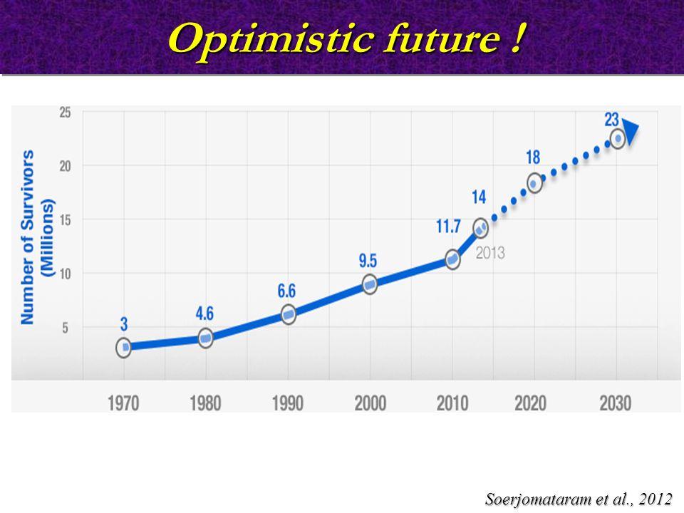 Optimistic future ! Soerjomataram et al., 2012