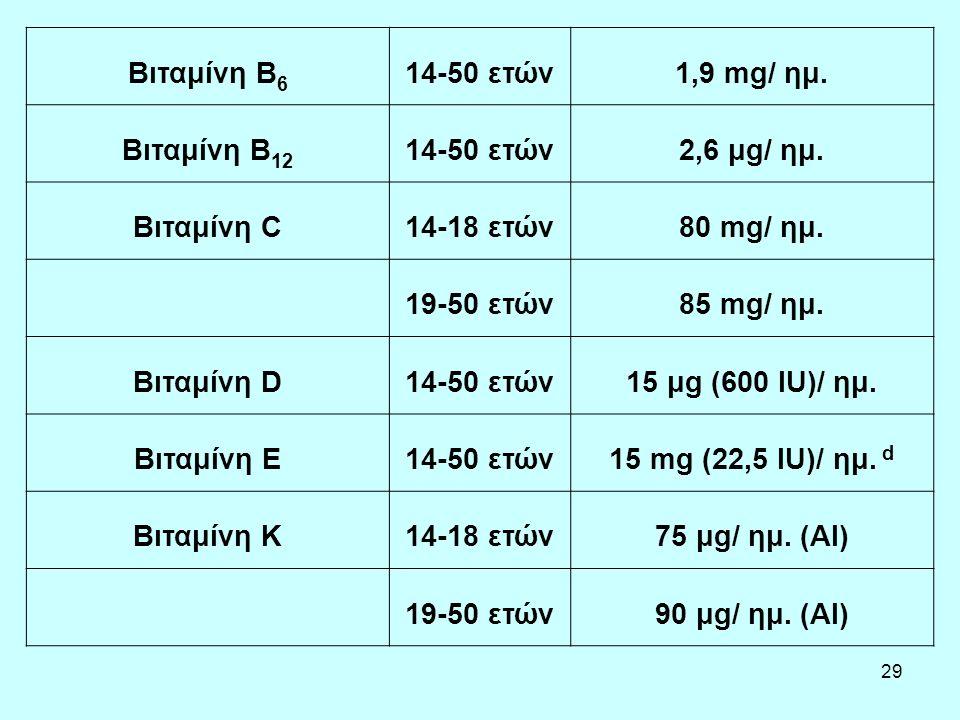 Βιταμίνη B6 14-50 ετών. 1,9 mg/ ημ. Βιταμίνη B12. 2,6 μg/ ημ. Βιταμίνη C. 14-18 ετών. 80 mg/ ημ.