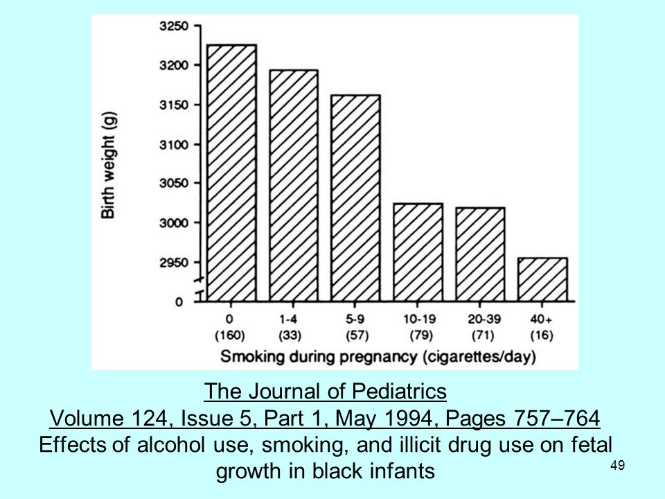 The Journal of Pediatrics Volume 124, Issue 5, Part 1, May 1994, Pages 757–764 Effects of alcohol use, smoking, and illicit drug use on fetal growth in black infants