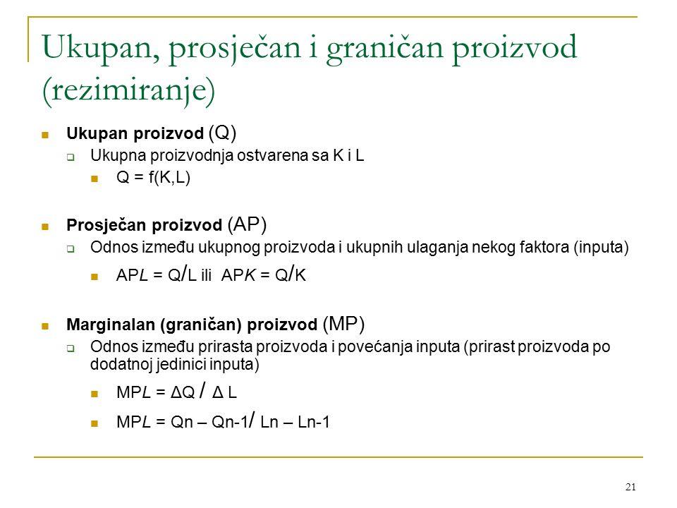 Ukupan, prosječan i graničan proizvod (rezimiranje)