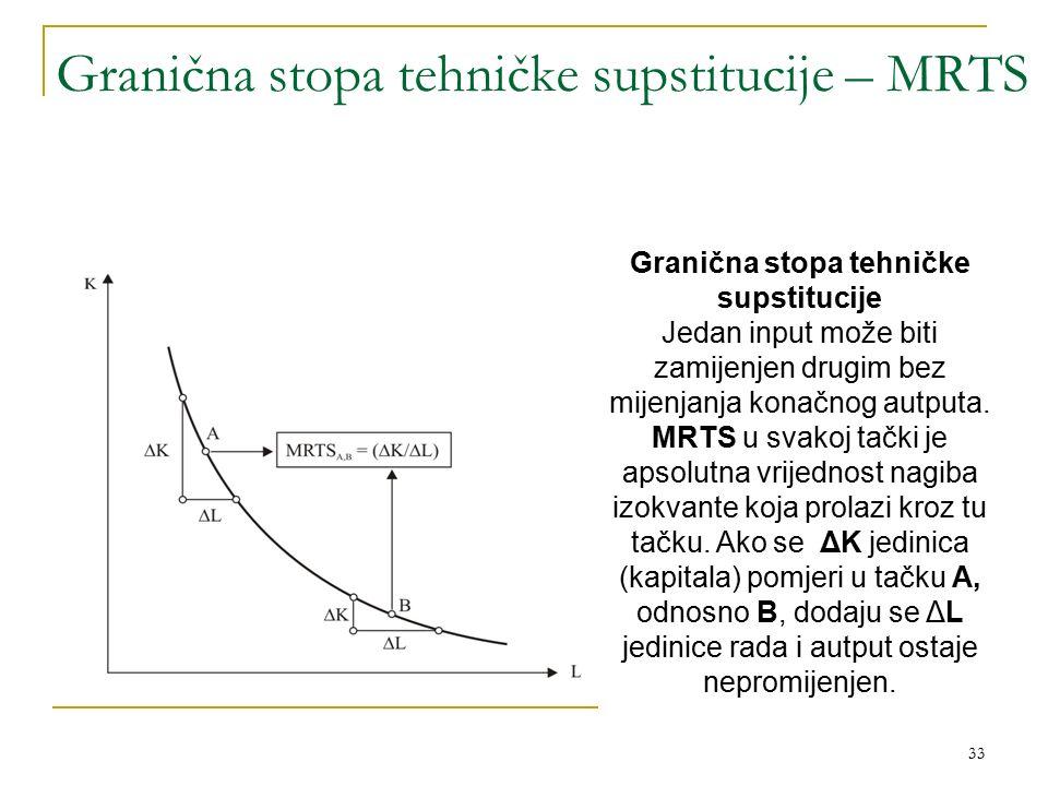 Granična stopa tehničke supstitucije – MRTS