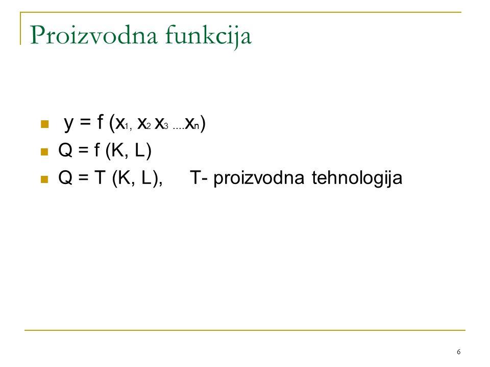 Proizvodna funkcija y = f (x1, x2 x3 ....xn) Q = f (K, L)
