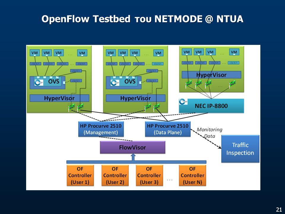 OpenFlow Testbed του NETMODE @ NTUA