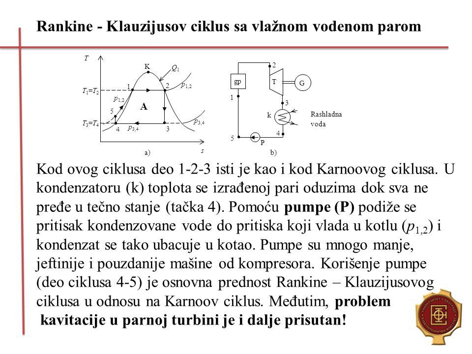 Rankine - Klauzijusov ciklus sa vlažnom vodenom parom