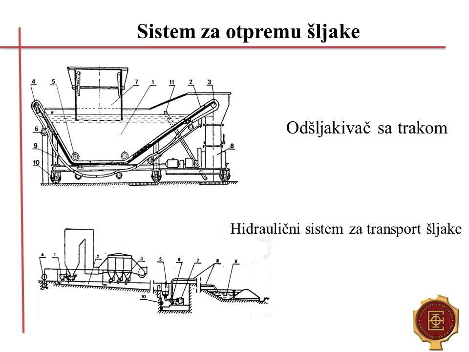 Sistem za otpremu šljake