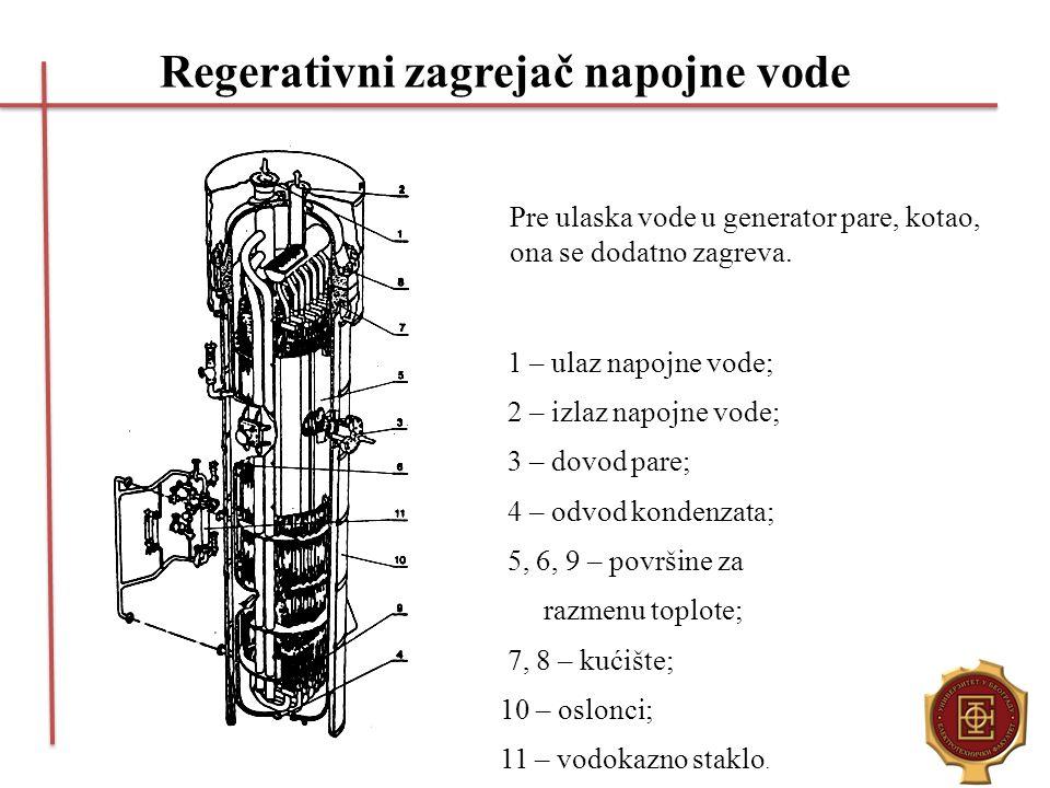 Regerativni zagrejač napojne vode