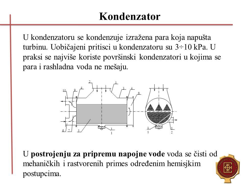 Kondenzator