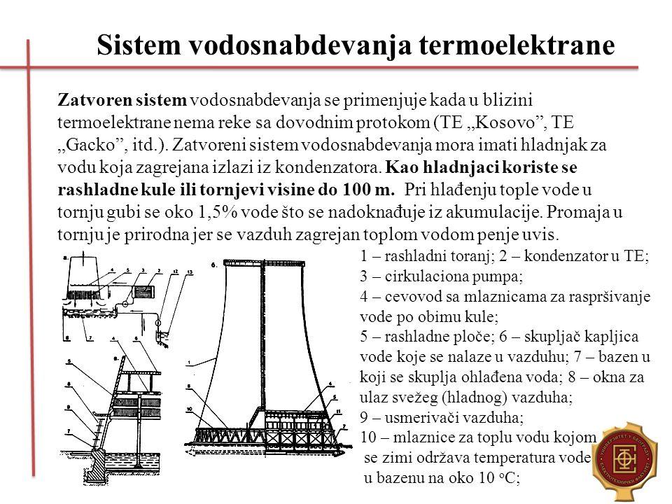 Sistem vodosnabdevanja termoelektrane