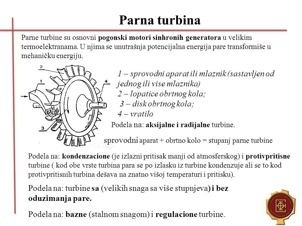 Parna turbina