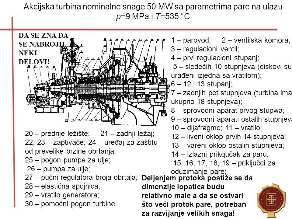 Akcijska turbina nominalne snage 50 MW sa parametrima pare na ulazu p=9 MPa i T=535 °C