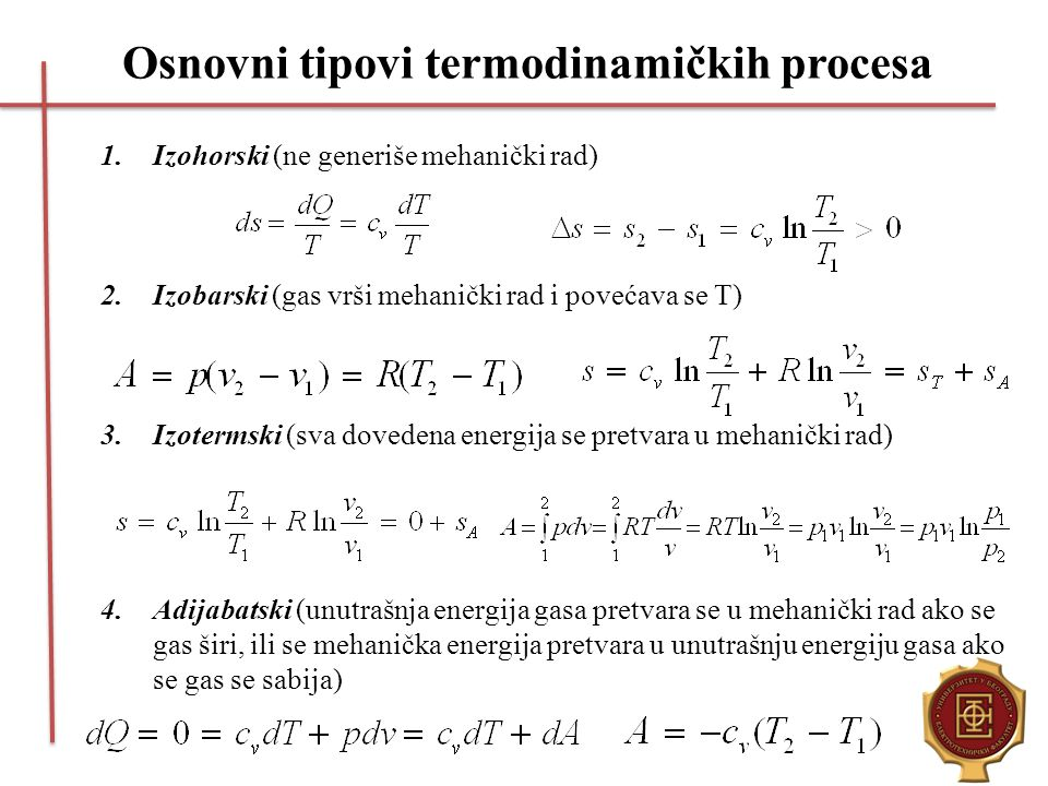 Osnovni tipovi termodinamičkih procesa