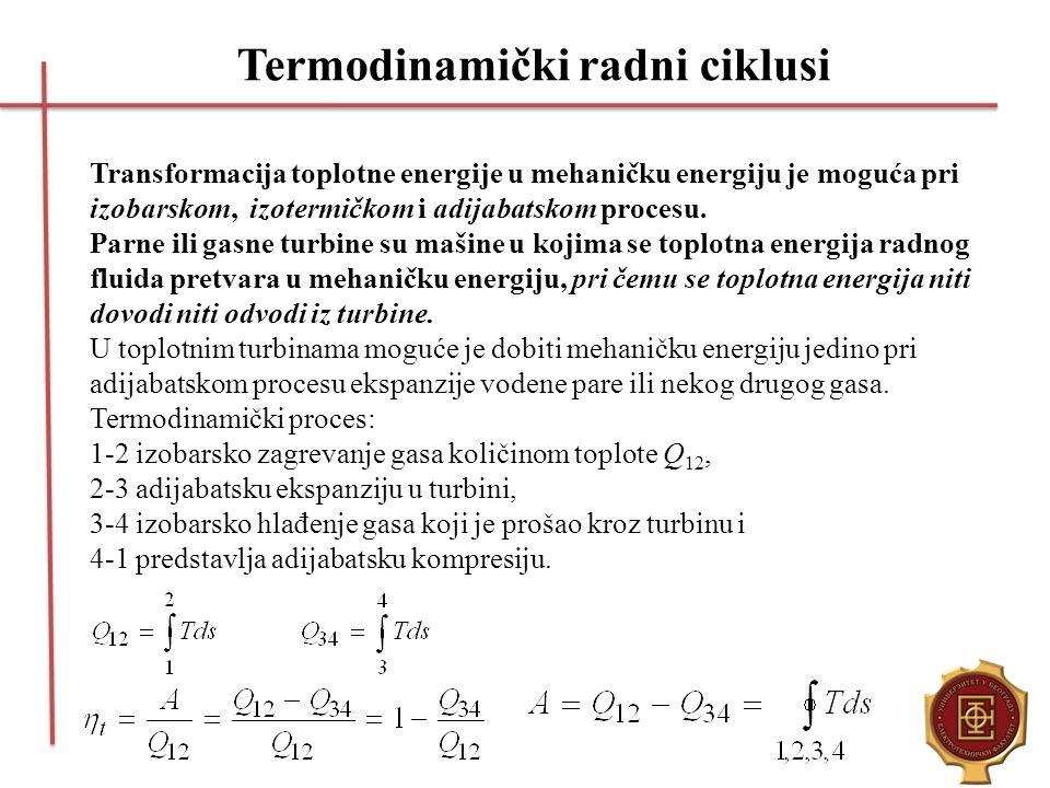 Termodinamički radni ciklusi