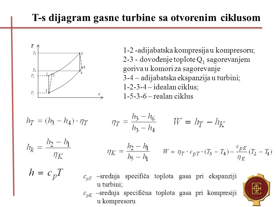 T-s dijagram gasne turbine sa otvorenim ciklusom