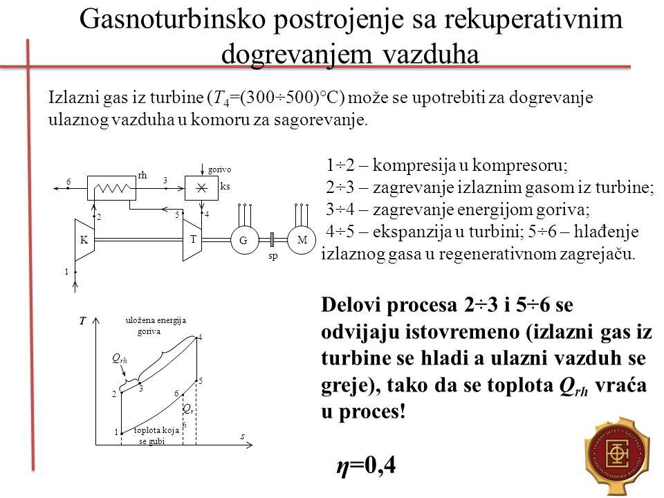 Gasnoturbinsko postrojenje sa rekuperativnim dogrevanjem vazduha