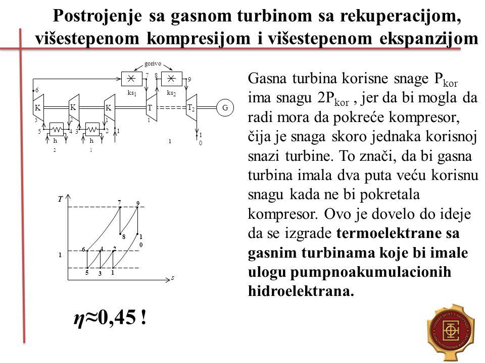 Postrojenje sa gasnom turbinom sa rekuperacijom, višestepenom kompresijom i višestepenom ekspanzijom