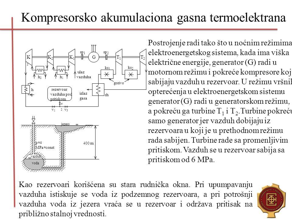 Kompresorsko akumulaciona gasna termoelektrana