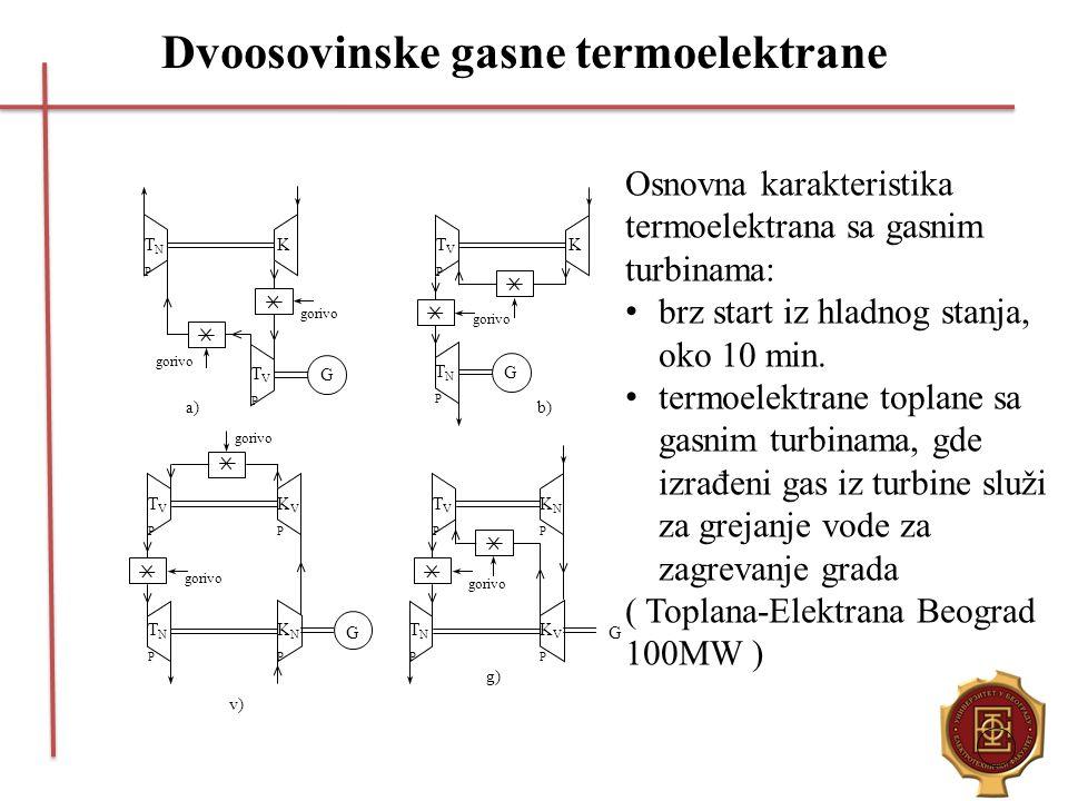 Dvoosovinske gasne termoelektrane