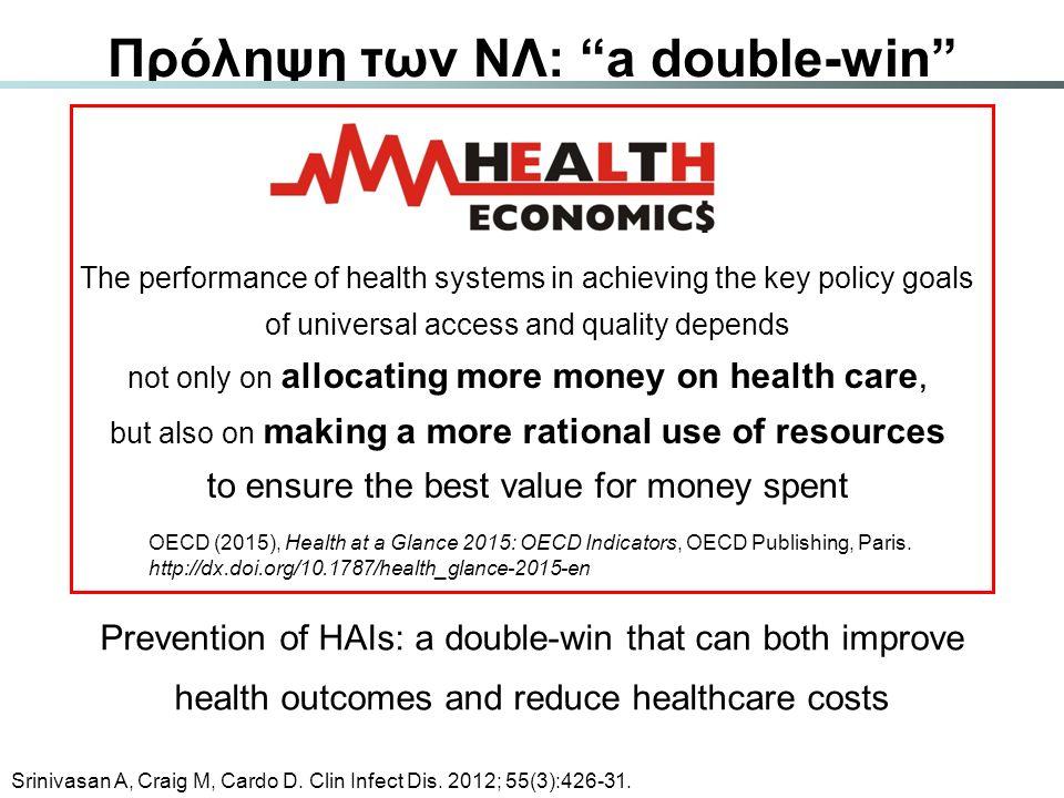 Πρόληψη των ΝΛ: a double-win