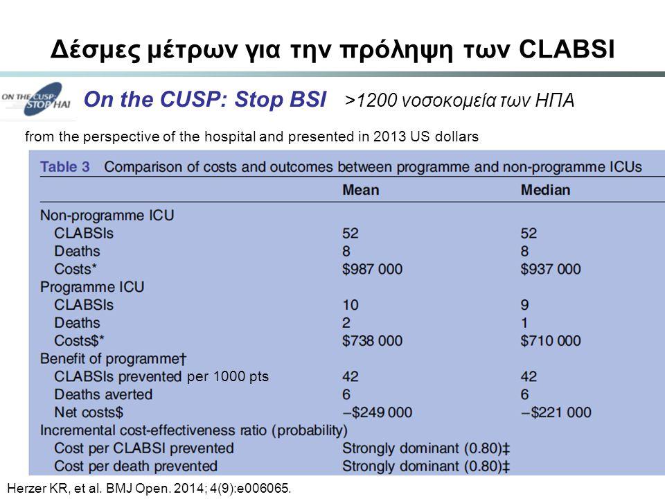 Δέσμες μέτρων για την πρόληψη των CLABSI