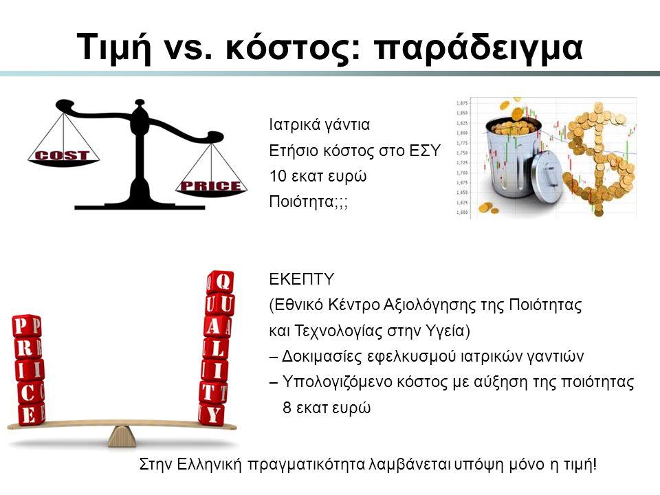 Τιμή vs. κόστος: παράδειγμα