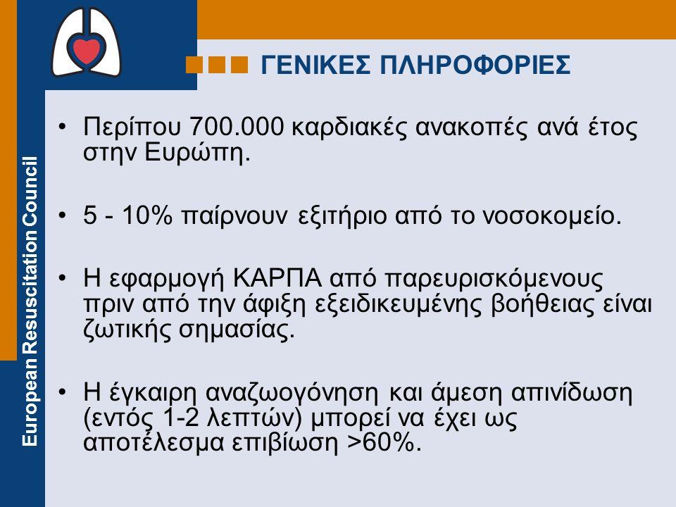 ΓΕΝΙΚΕΣ ΠΛΗΡΟΦΟΡΙΕΣ Περίπου 700.000 καρδιακές ανακοπές ανά έτος στην Ευρώπη. 5 - 10% παίρνουν εξιτήριο από το νοσοκομείο.