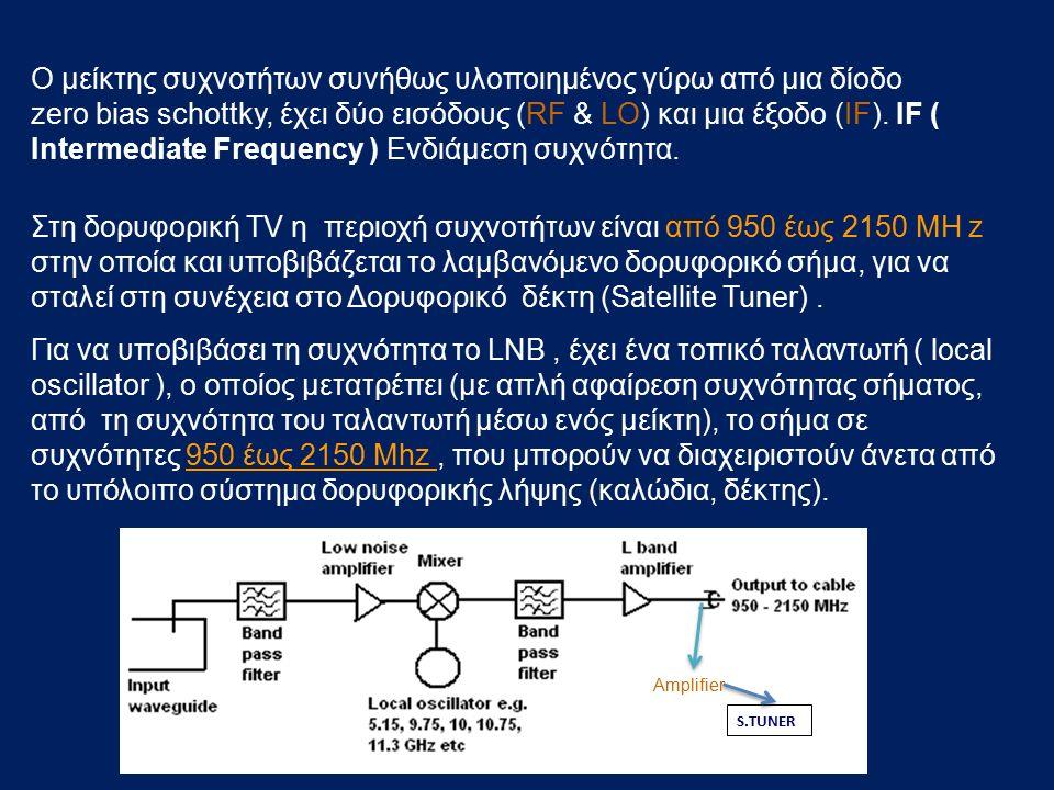 Ο μείκτης συχνοτήτων συνήθως υλοποιημένος γύρω από μια δίοδο zero bias schottky, έχει δύο εισόδους (RF & LO) και μια έξοδο (IF). IF ( Intermediate Frequency ) Ενδιάμεση συχνότητα.