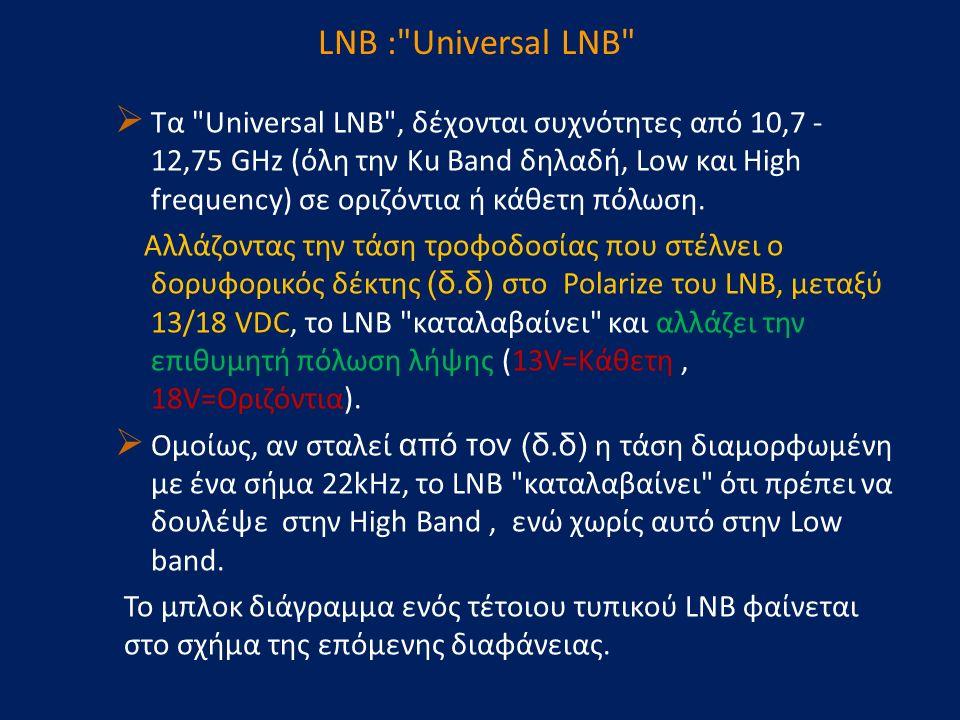 LNB : Universal LNB