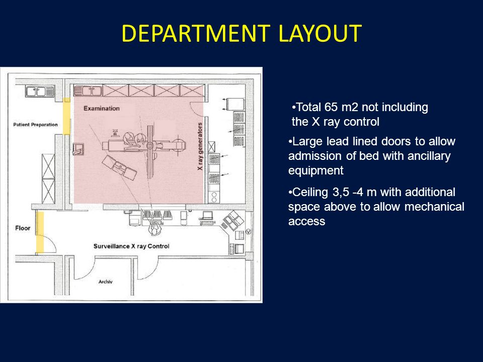 DEPARTMENT LAYOUT Total 65 m2 not including the X ray control