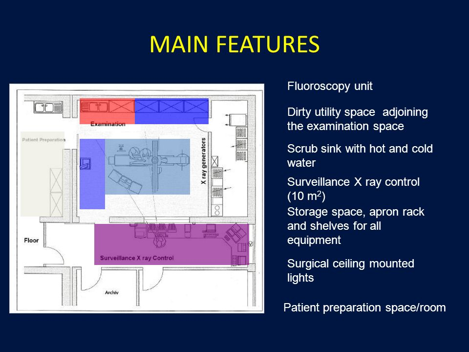 MAIN FEATURES Fluoroscopy unit