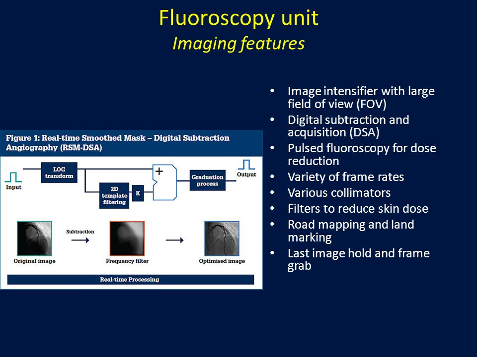 Fluoroscopy unit Imaging features