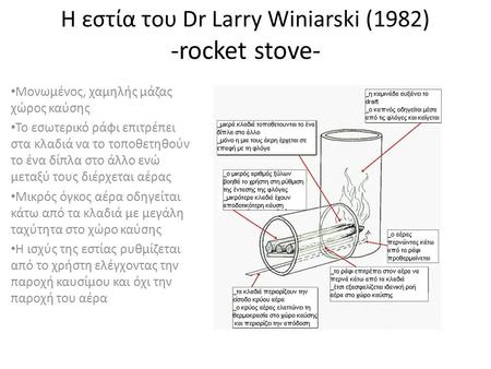 Η εστία του Dr Larry Winiarski (1982) -rocket stove-
