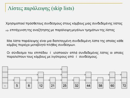 Λίστες παράλειψης (skip lists) TexPoint fonts used in EMF. Read the TexPoint manual before you delete this box.: AA A A A 12 21 25 32 44 58 60 72 - - 5.