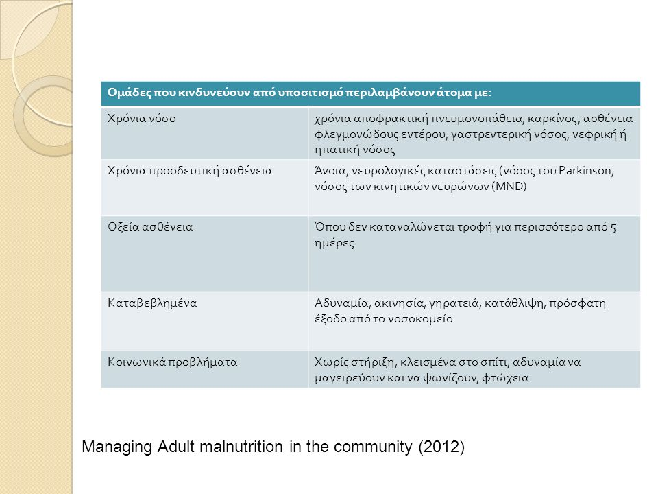 Managing Adult malnutrition in the community (2012)