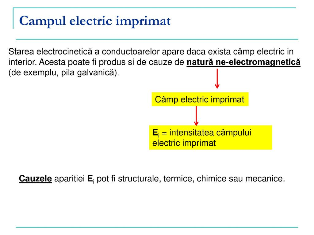 Campul electric imprimat