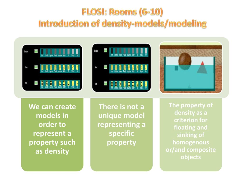 FLOSI: Rooms (6-10) Introduction of density-models/modeling