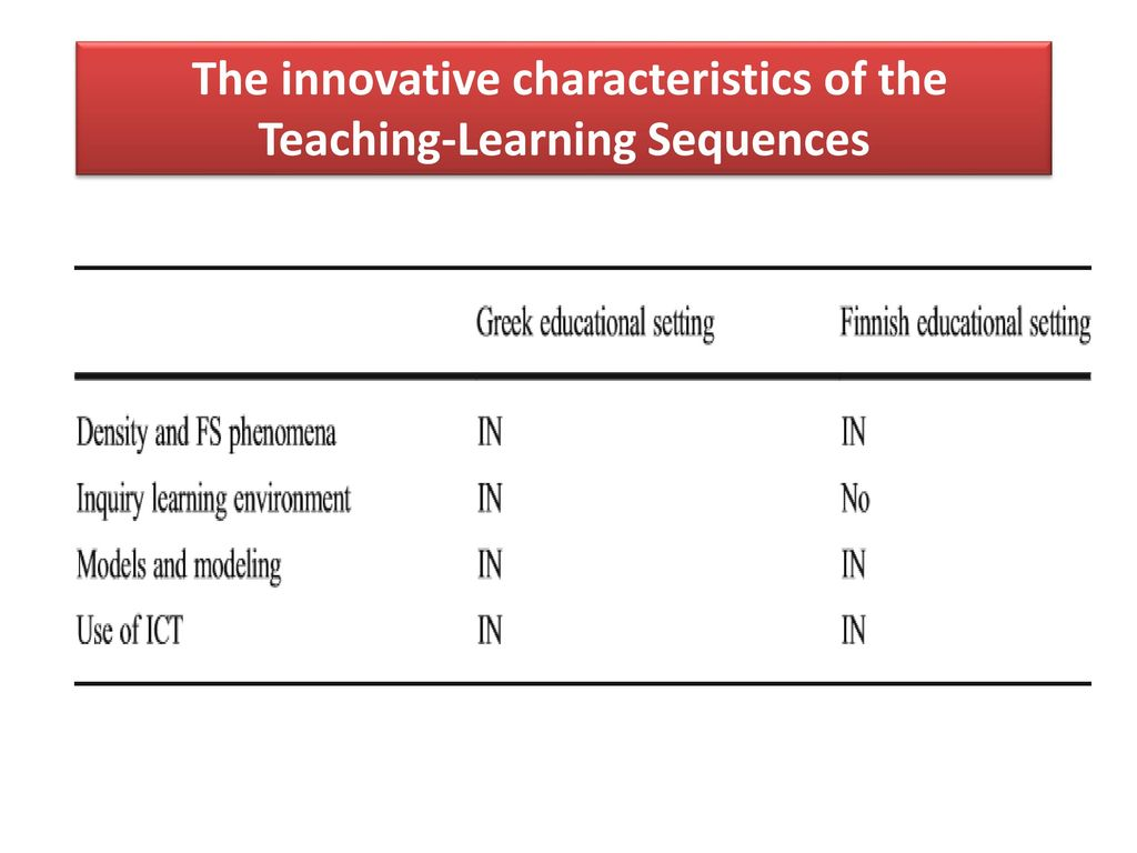 The innovative characteristics of the Teaching-Learning Sequences