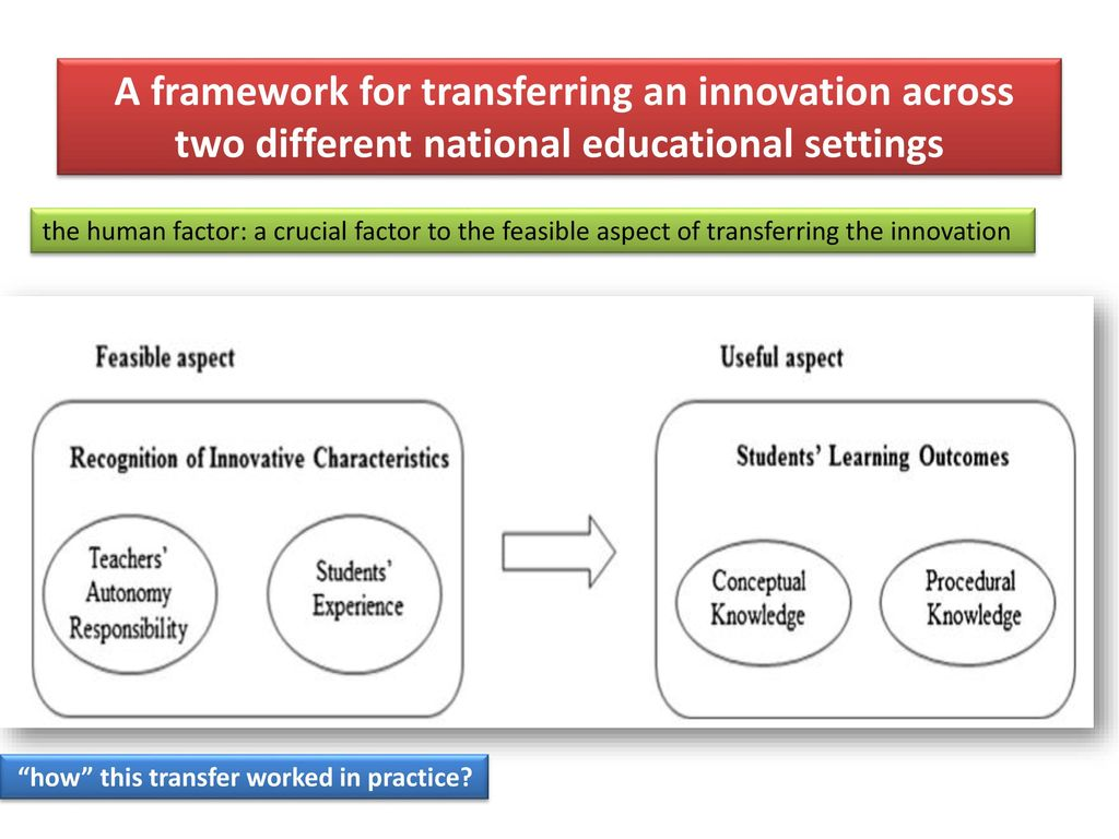 A framework for transferring an innovation across two different national educational settings